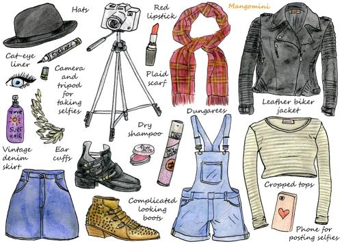 Things fashion bloggers like by Mangomini