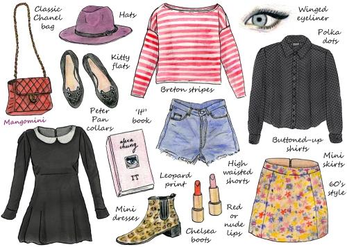 How to dress like Alexa Chung by Mangomini